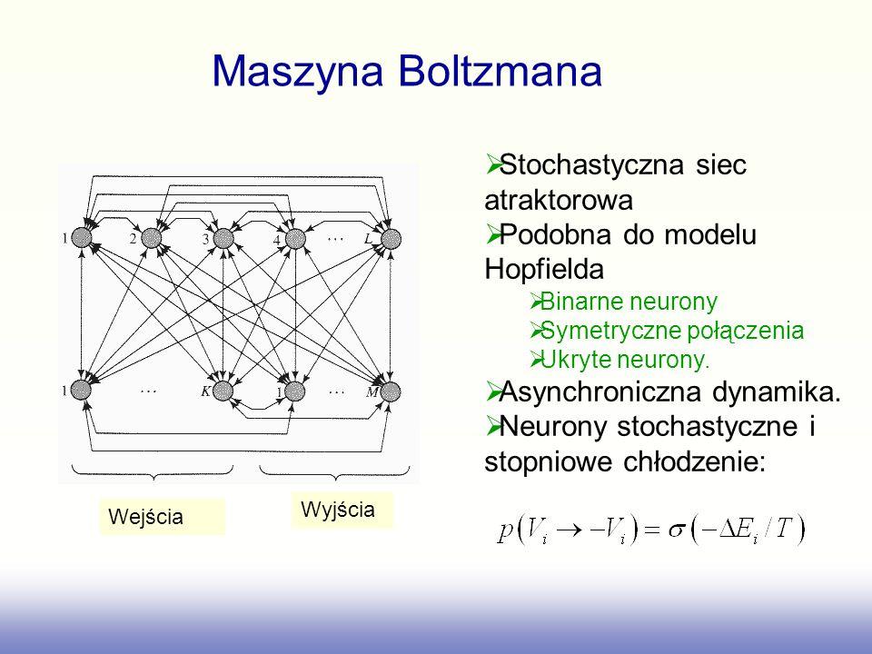Maszyna Boltzmana Stochastyczna siec atraktorowa