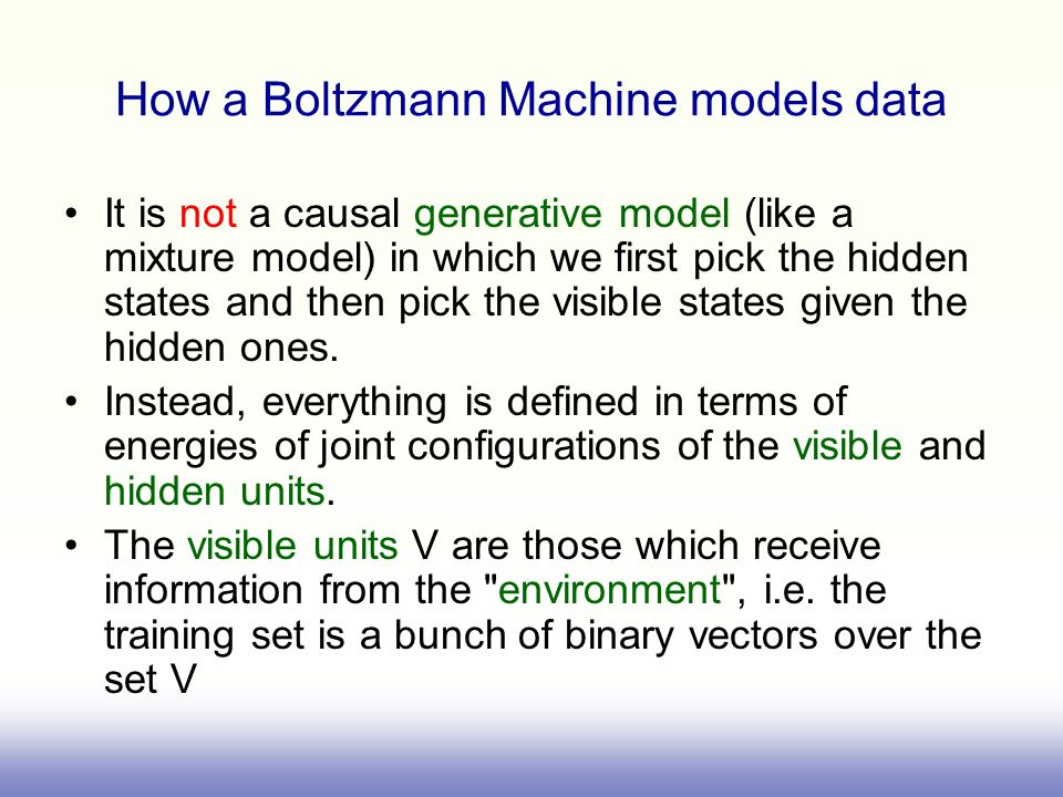 How a Boltzmann Machine models data