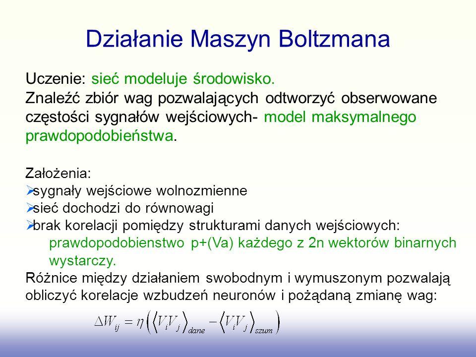 Działanie Maszyn Boltzmana