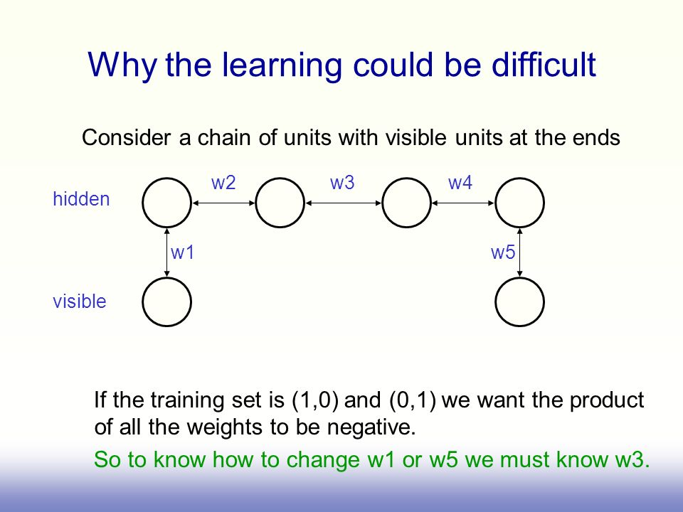 Why the learning could be difficult