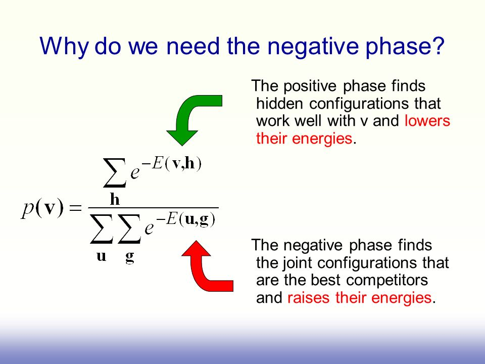 Why do we need the negative phase