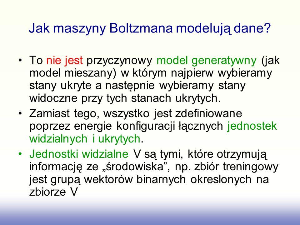 Jak maszyny Boltzmana modelują dane