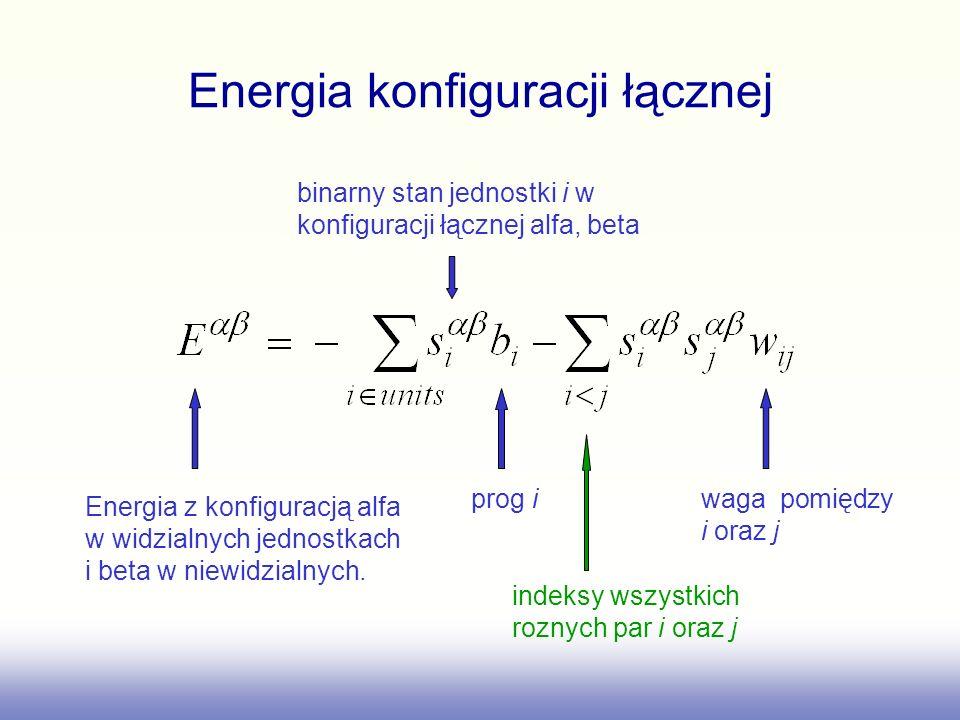 Energia konfiguracji łącznej