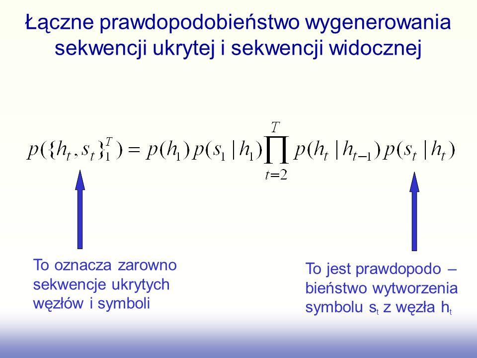 Łączne prawdopodobieństwo wygenerowania sekwencji ukrytej i sekwencji widocznej