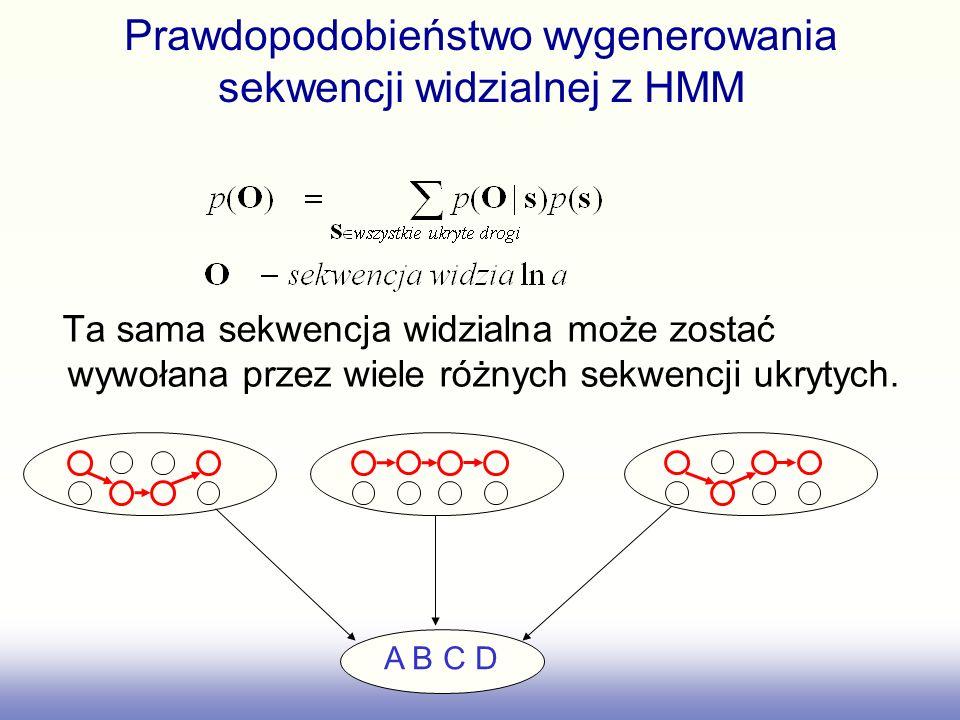 Prawdopodobieństwo wygenerowania sekwencji widzialnej z HMM