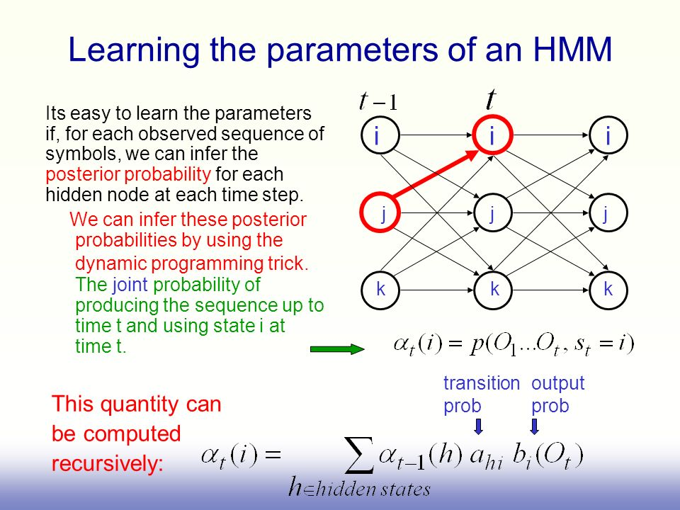 Learning the parameters of an HMM