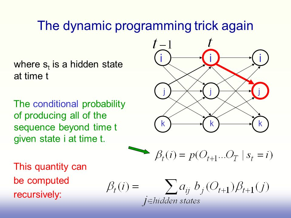 The dynamic programming trick again