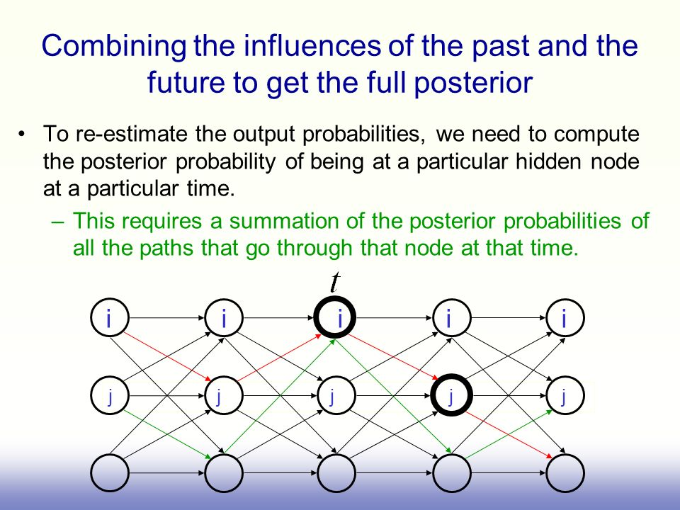 Combining the influences of the past and the future to get the full posterior