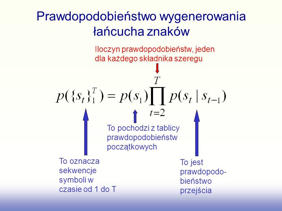 Prawdopodobieństwo wygenerowania łańcucha znaków