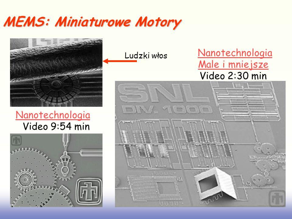 MEMS: Miniaturowe Motory