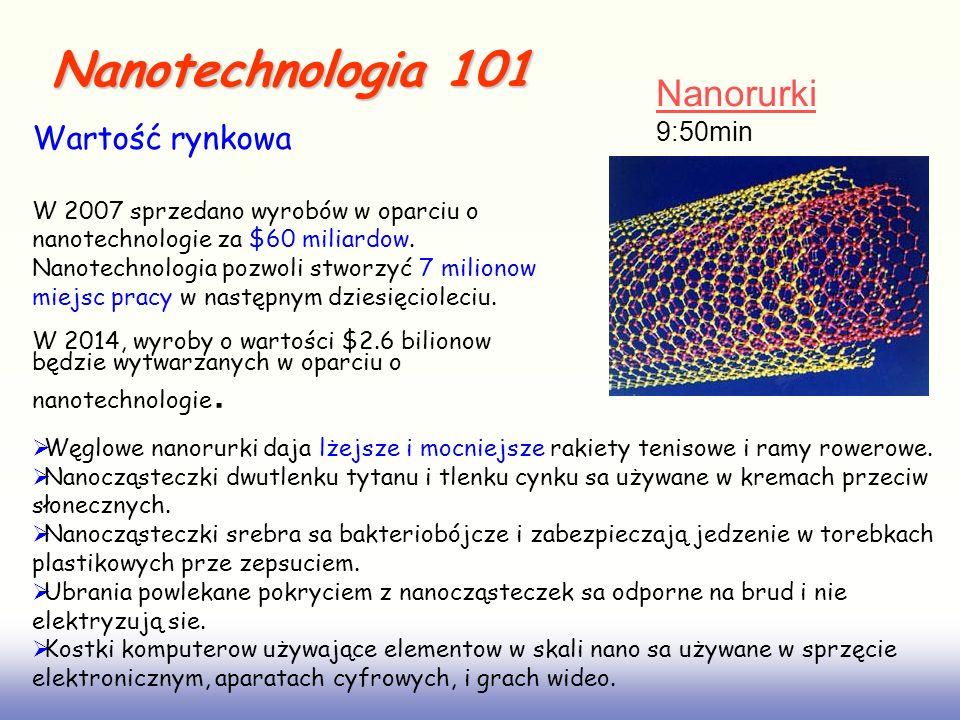 Nanotechnologia 101 Nanorurki Wartość rynkowa 9:50min