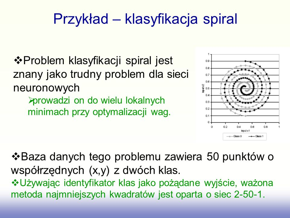 Przykład – klasyfikacja spiral