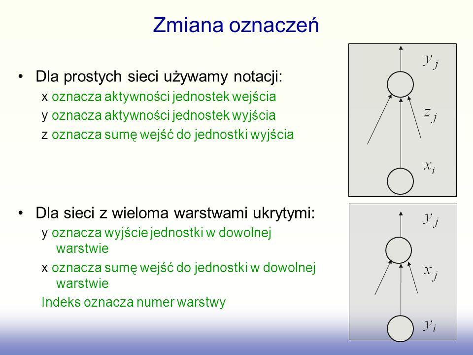 Zmiana oznaczeń Dla prostych sieci używamy notacji:
