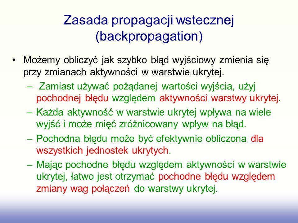 Zasada propagacji wstecznej (backpropagation)
