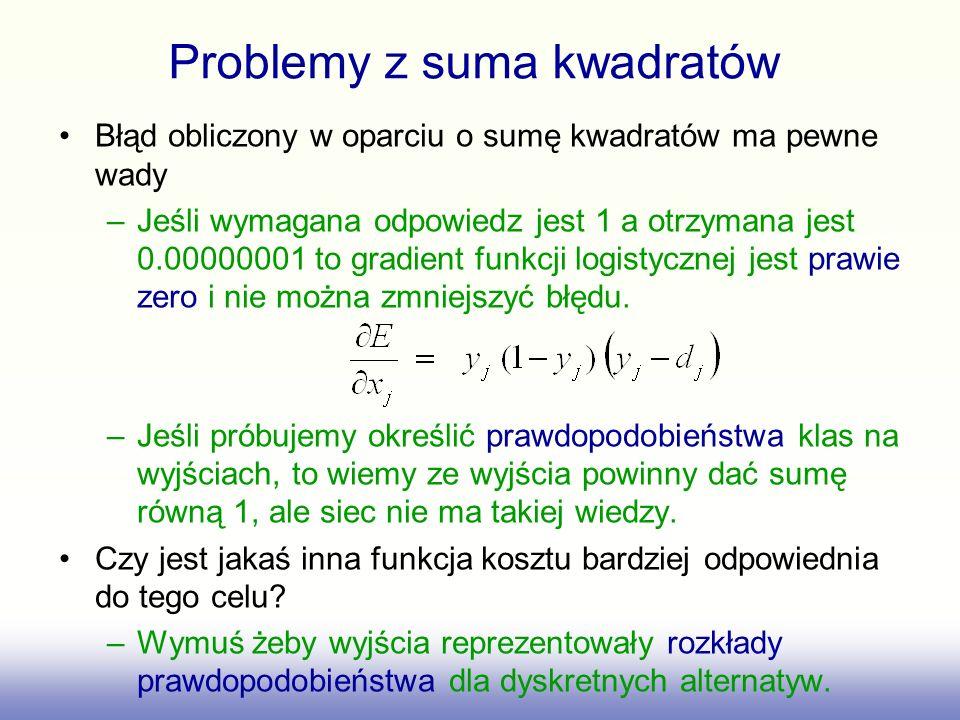 Problemy z suma kwadratów