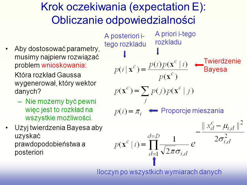 Krok oczekiwania (expectation E): Obliczanie odpowiedzialności