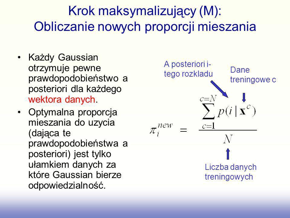 Krok maksymalizujący (M): Obliczanie nowych proporcji mieszania