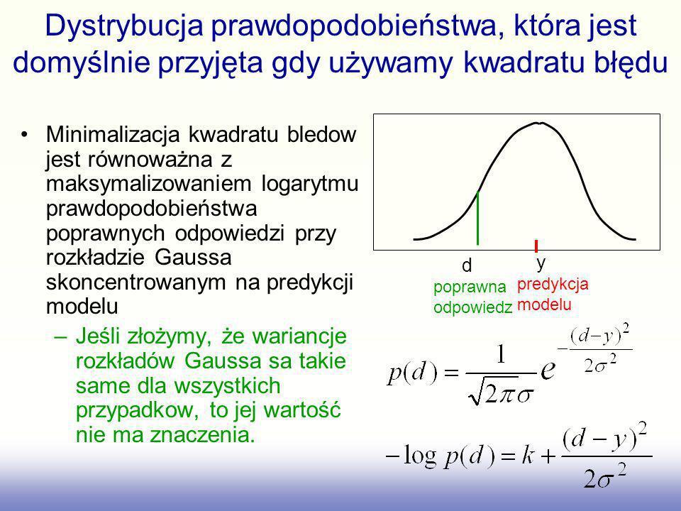 Dystrybucja prawdopodobieństwa, która jest domyślnie przyjęta gdy używamy kwadratu błędu