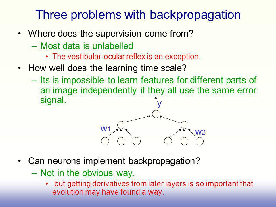 Three problems with backpropagation