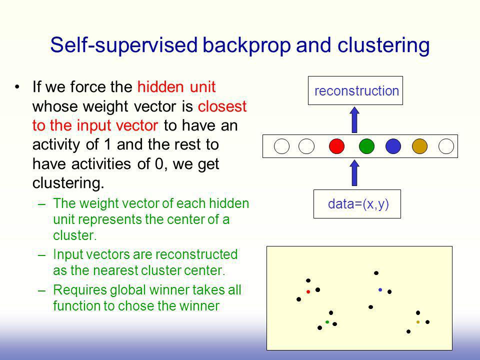 Self-supervised backprop and clustering