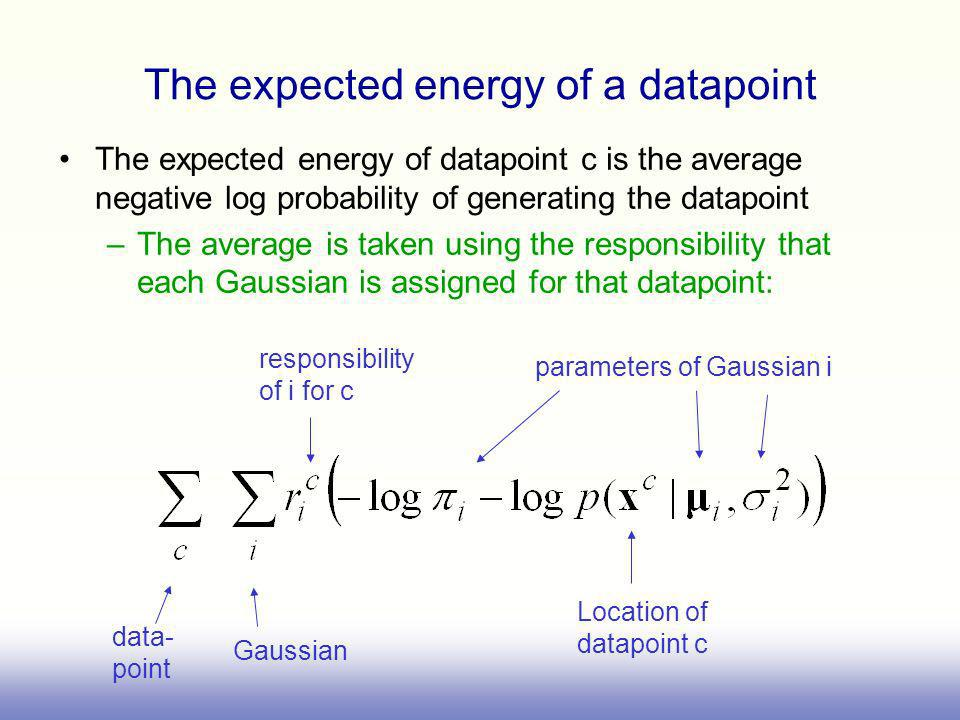 The expected energy of a datapoint