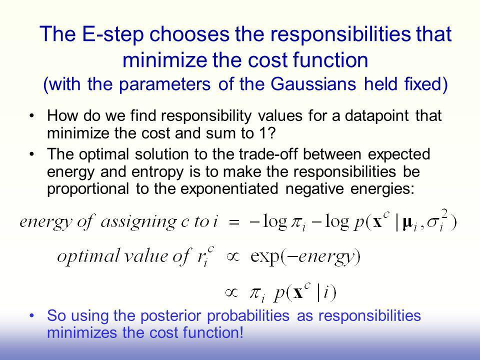The E-step chooses the responsibilities that minimize the cost function (with the parameters of the Gaussians held fixed)