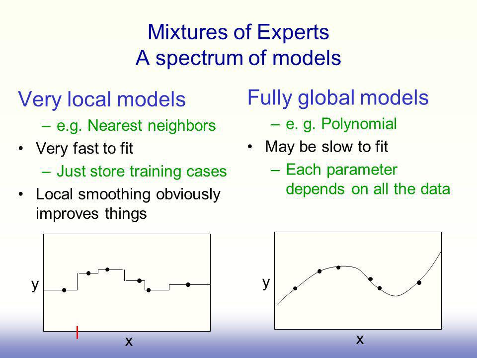 Mixtures of Experts A spectrum of models