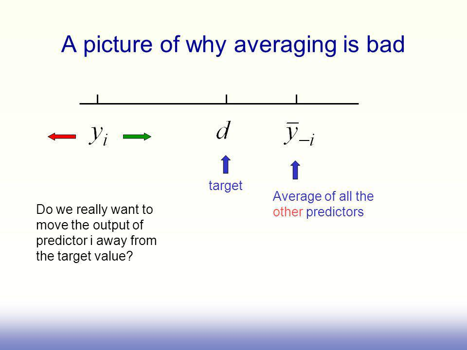 A picture of why averaging is bad