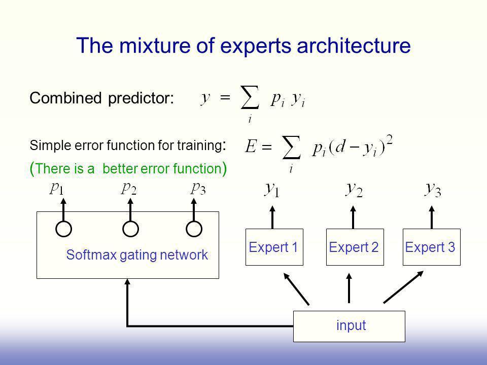 The mixture of experts architecture