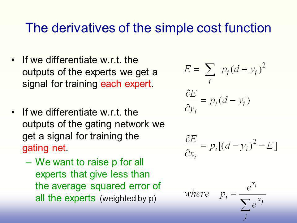 The derivatives of the simple cost function