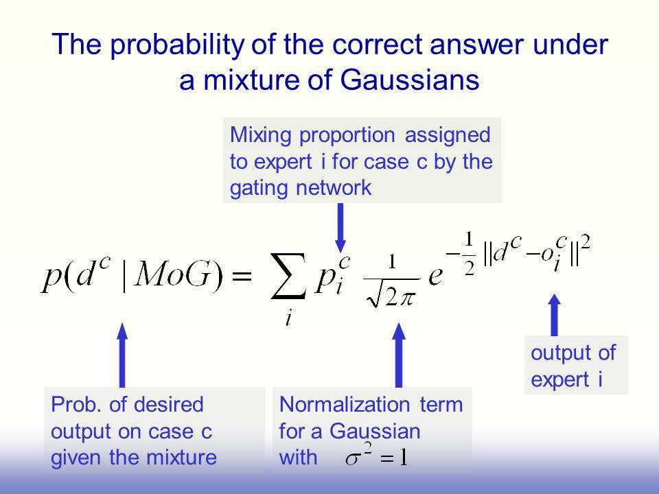 The probability of the correct answer under a mixture of Gaussians