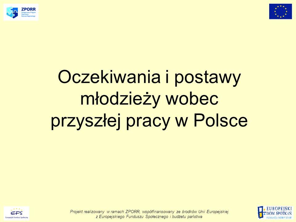 Oczekiwania i postawy młodzieży wobec przyszłej pracy w Polsce