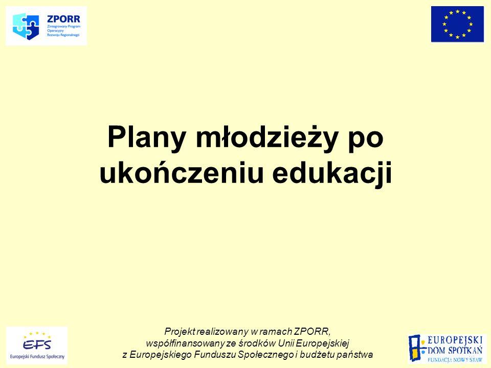 Plany młodzieży po ukończeniu edukacji