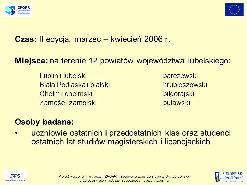 Czas: II edycja: marzec – kwiecień 2006 r.