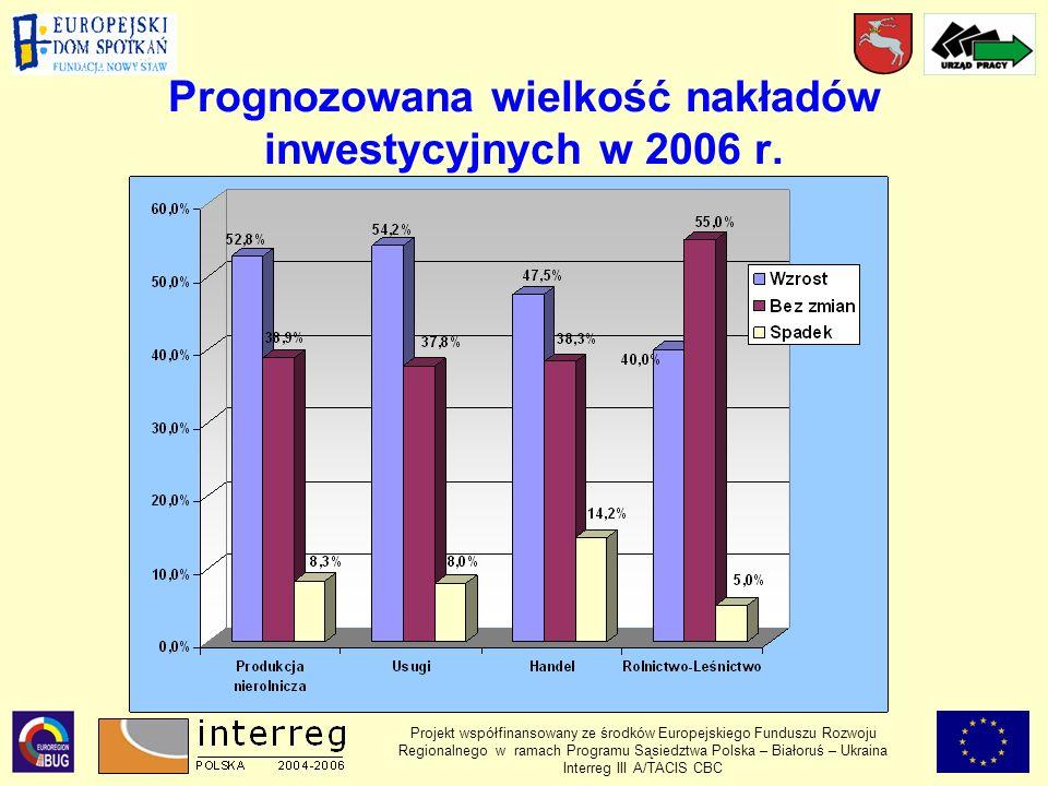 Prognozowana wielkość nakładów inwestycyjnych w 2006 r.