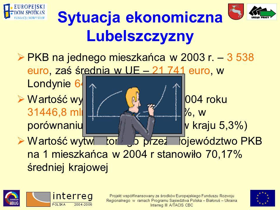 Sytuacja ekonomiczna Lubelszczyzny