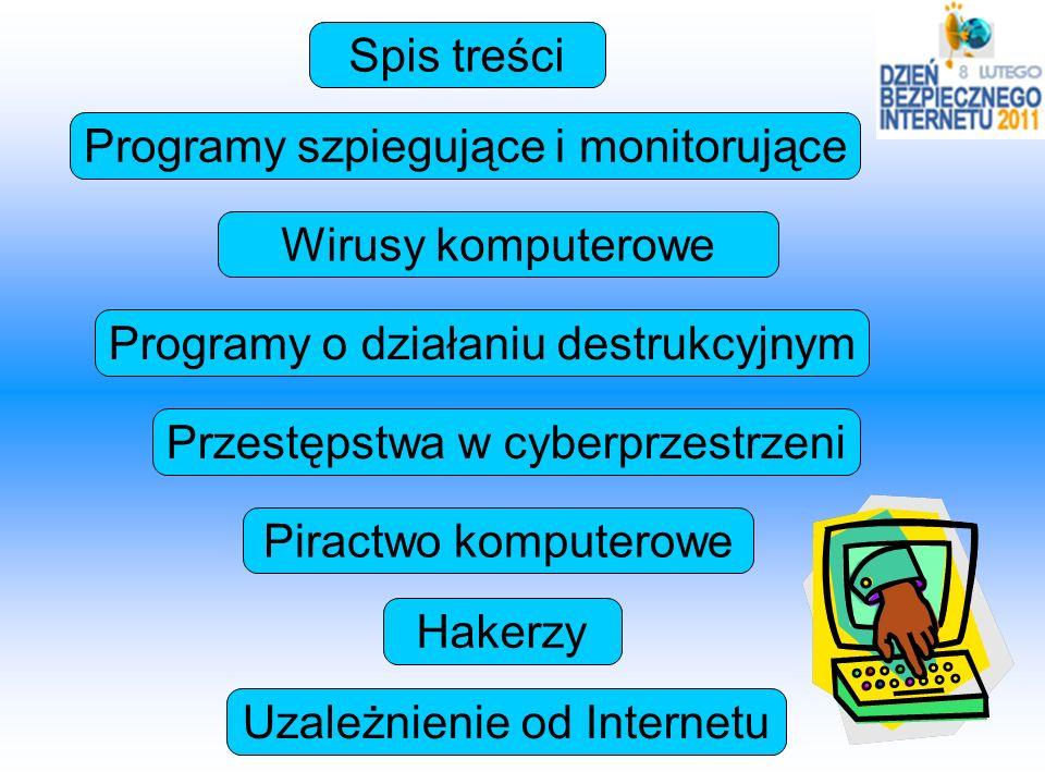 Programy szpiegujące i monitorujące