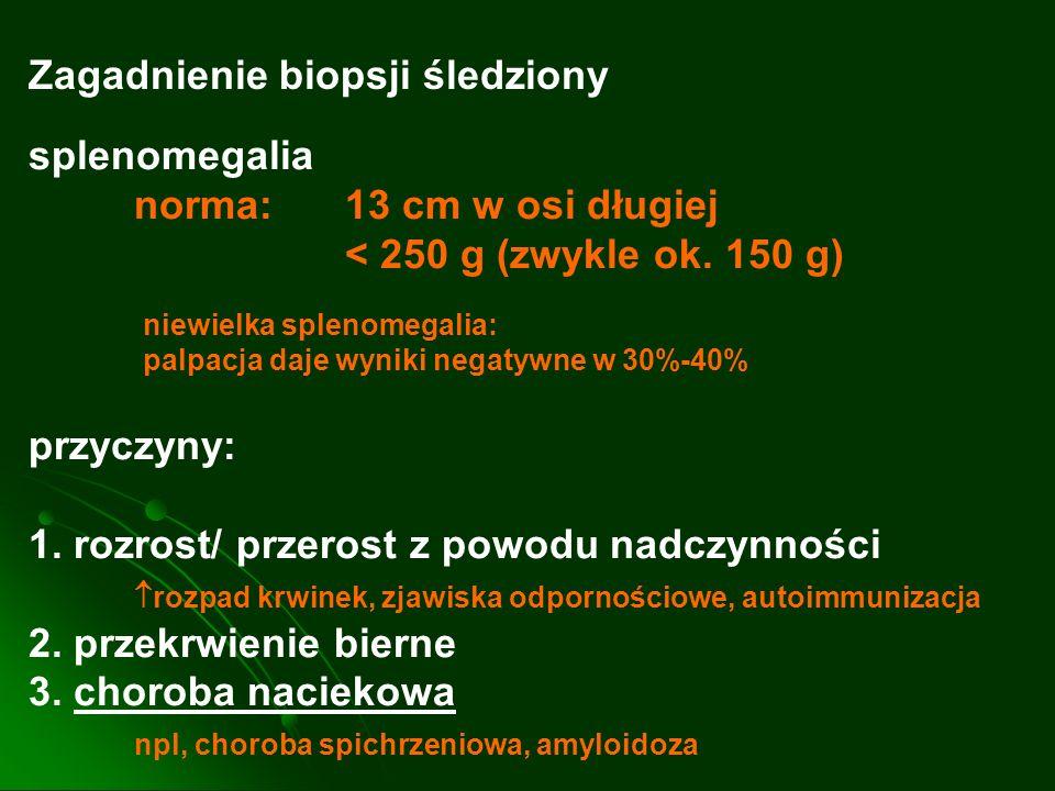 Zagadnienie biopsji śledziony