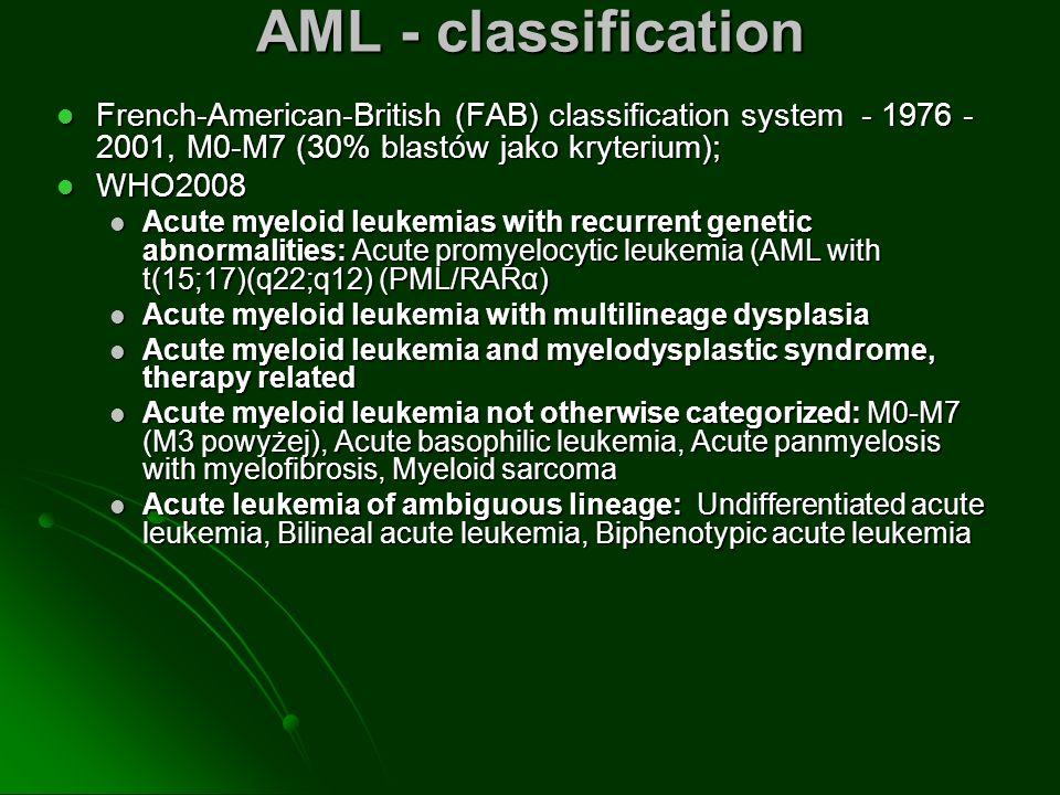 AML - classificationFrench-American-British (FAB) classification system - 1976 -2001, M0-M7 (30% blastów jako kryterium);