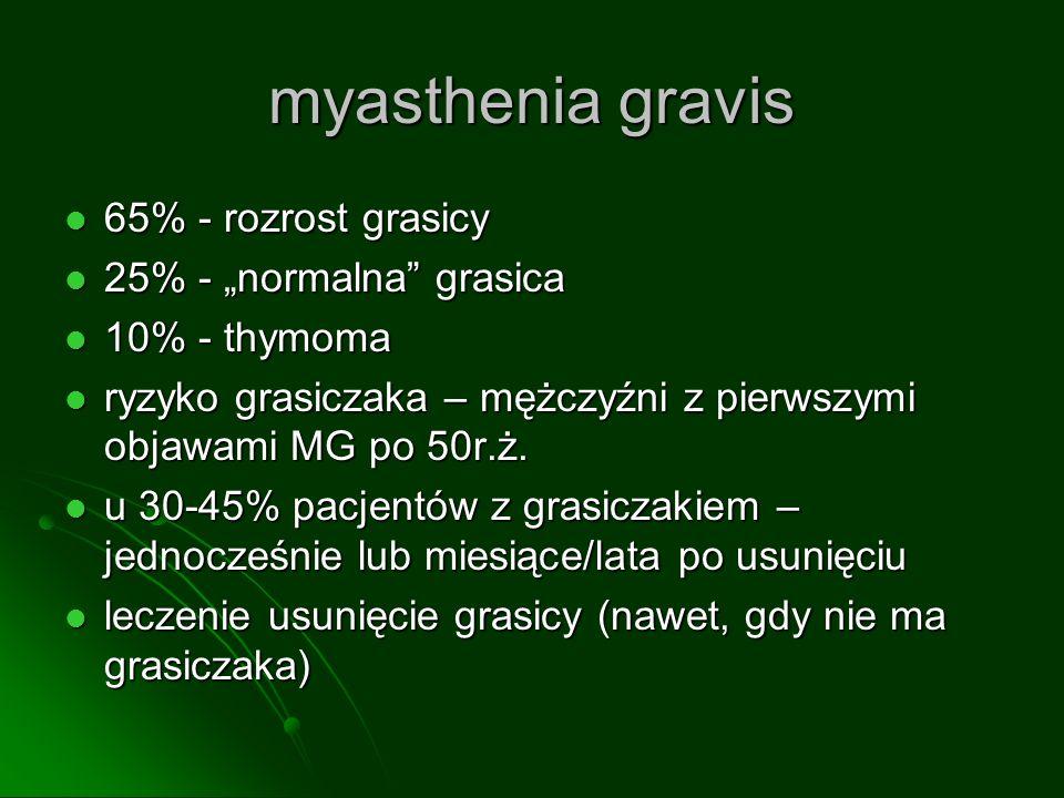 "myasthenia gravis 65% - rozrost grasicy 25% - ""normalna grasica"