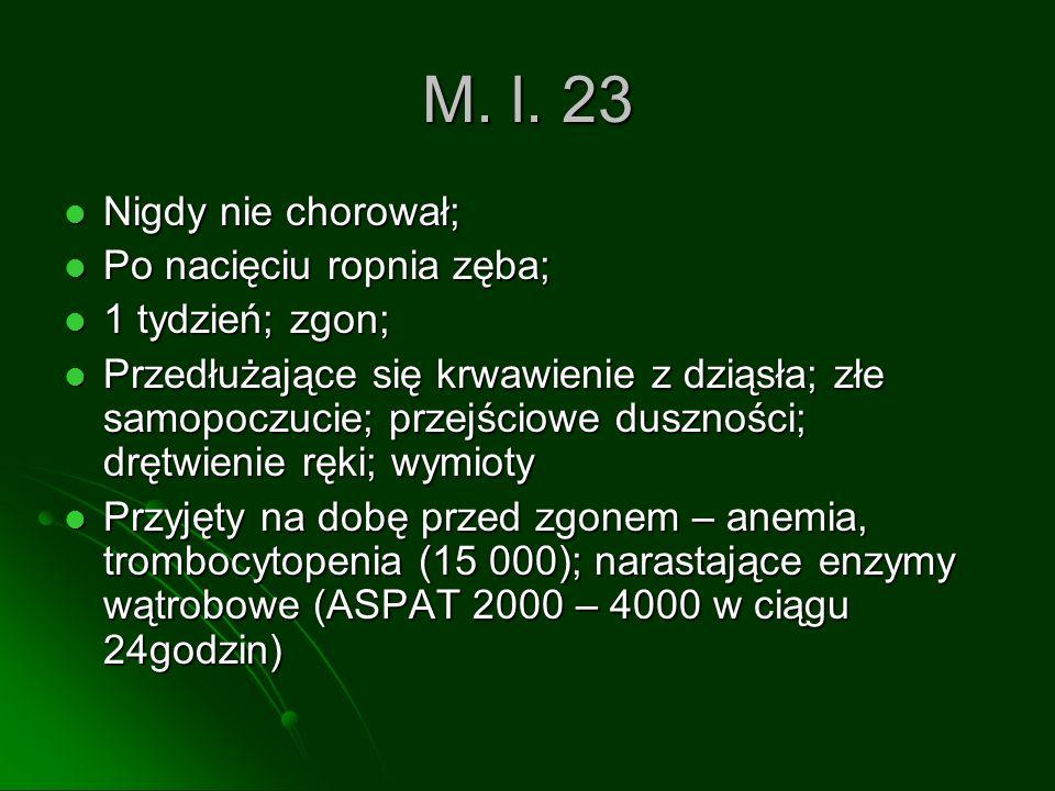 M. l. 23 Nigdy nie chorował; Po nacięciu ropnia zęba; 1 tydzień; zgon;