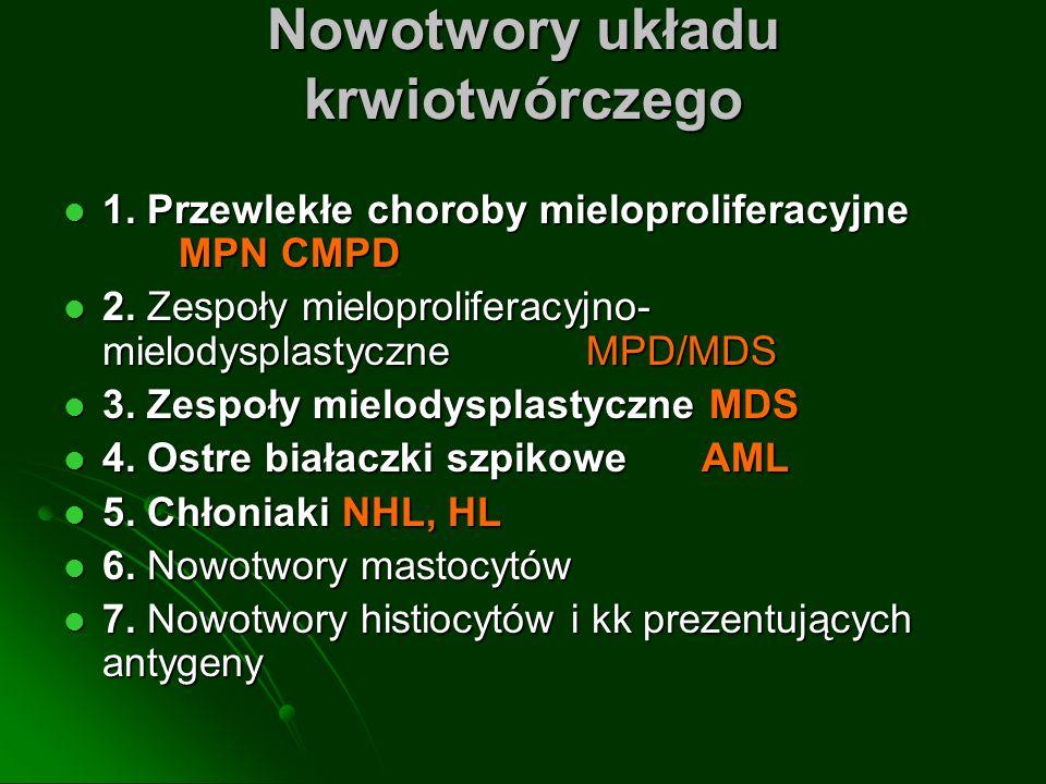 Nowotwory układu krwiotwórczego