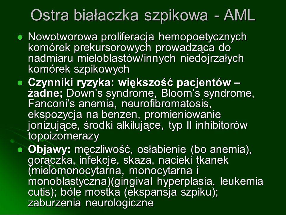 Ostra białaczka szpikowa - AML