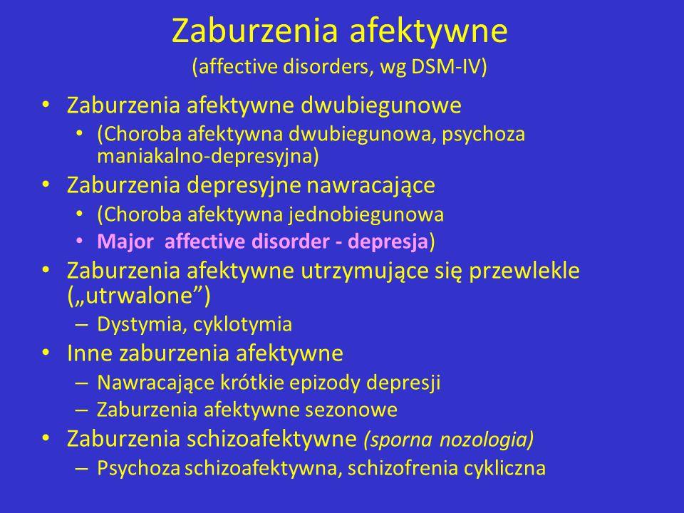 Zaburzenia afektywne (affective disorders, wg DSM-IV)