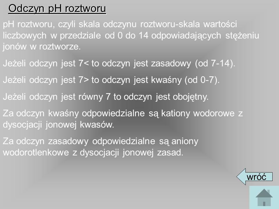 Odczyn pH roztworu