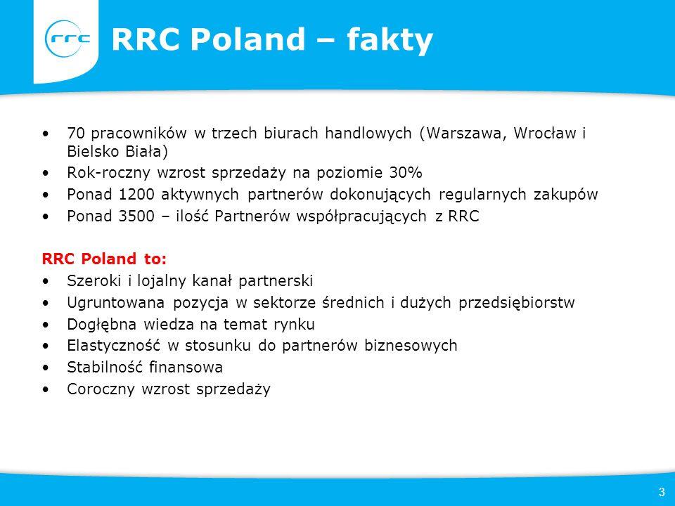 RRC Poland – fakty 70 pracowników w trzech biurach handlowych (Warszawa, Wrocław i Bielsko Biała) Rok-roczny wzrost sprzedaży na poziomie 30%