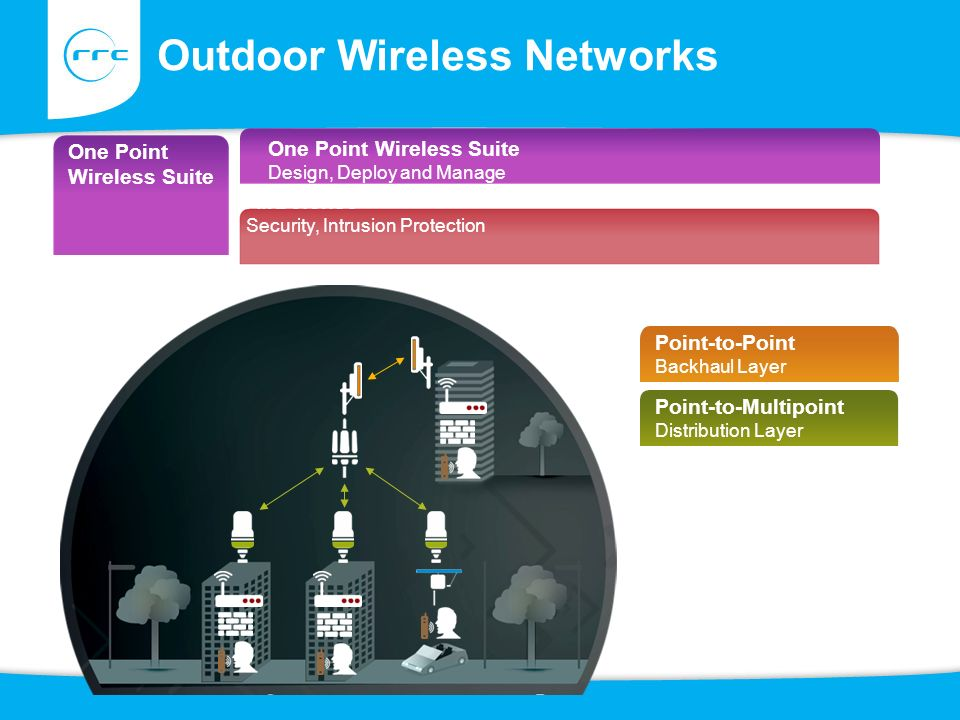 Outdoor Wireless Networks