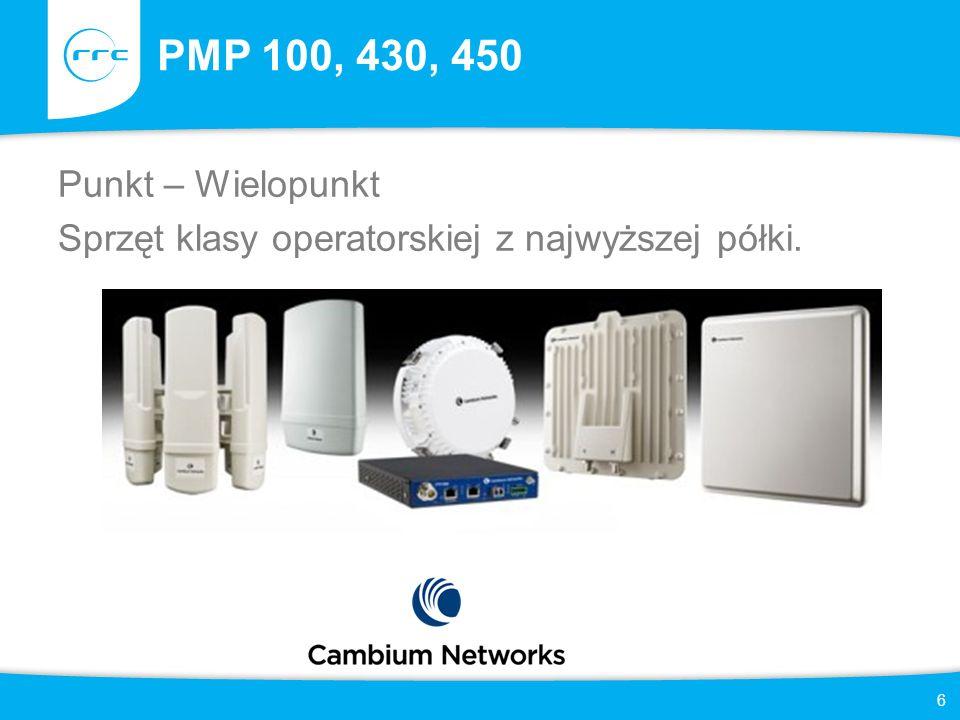 PMP 100, 430, 450 Punkt – Wielopunkt Sprzęt klasy operatorskiej z najwyższej półki.