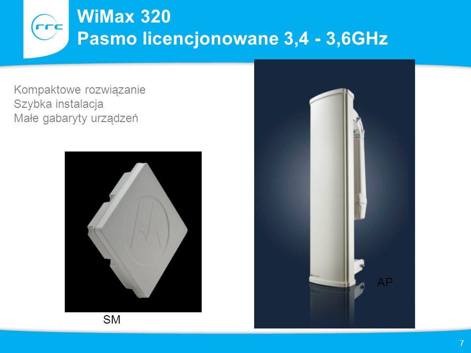 WiMax 320 Pasmo licencjonowane 3,4 - 3,6GHz