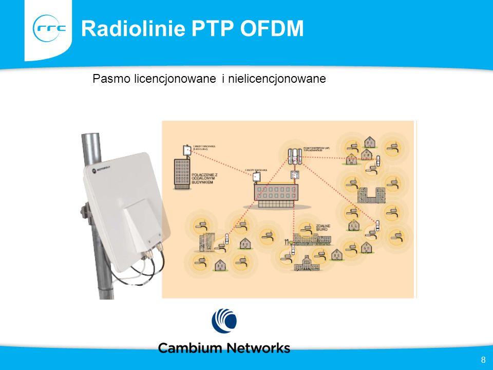 Radiolinie PTP OFDM Pasmo licencjonowane i nielicencjonowane